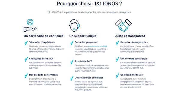 Choisir 1&1 IONOS