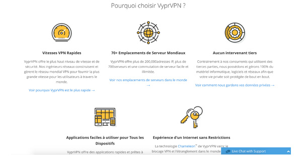 support vyprvpn